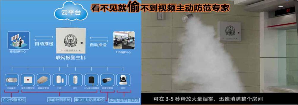 防盗抢烟雾系统为银行安防带来新气象